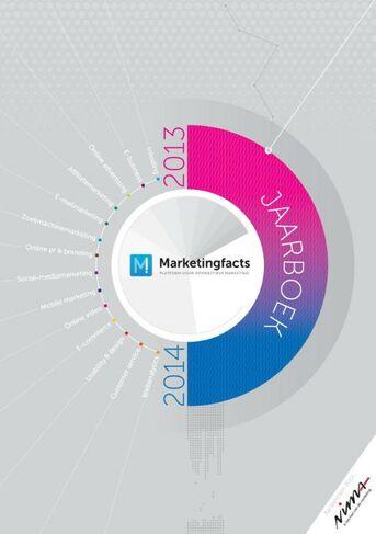 Marketingfacts