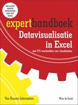 Datavisualisatie in Excel